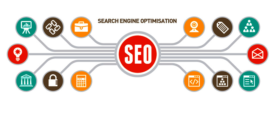 Why SEO is Vital for the Long Term Health of Your Business